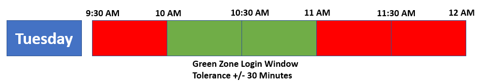 LogMeOnceScheduledLogin4.png
